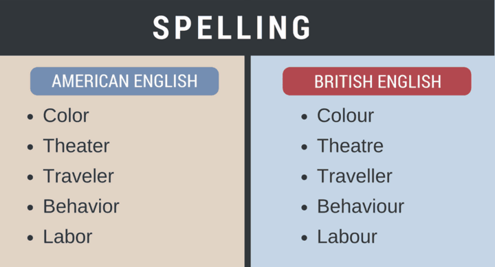 American and British English - spelling