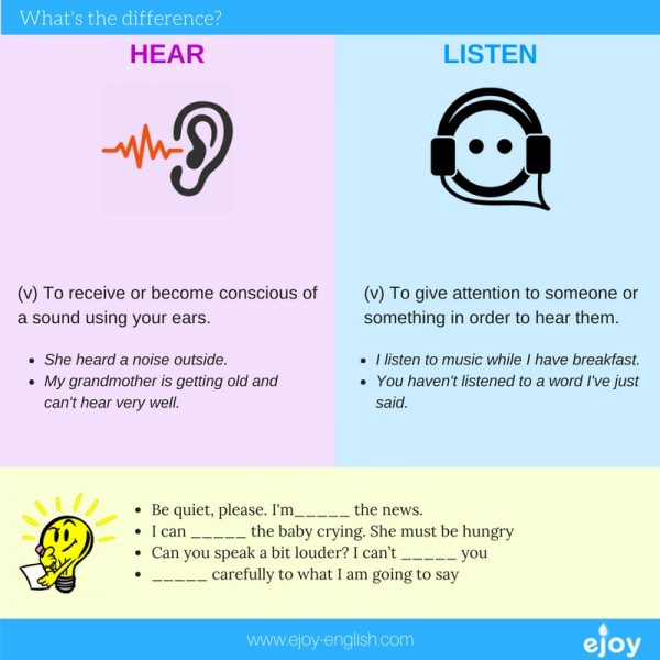 Confusing words in English - Hear or listen?