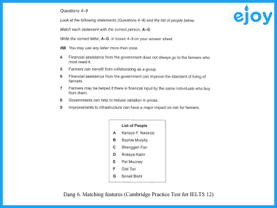Matching features (Cambridge Practice Test for IELTS 12-Reading Task Type)