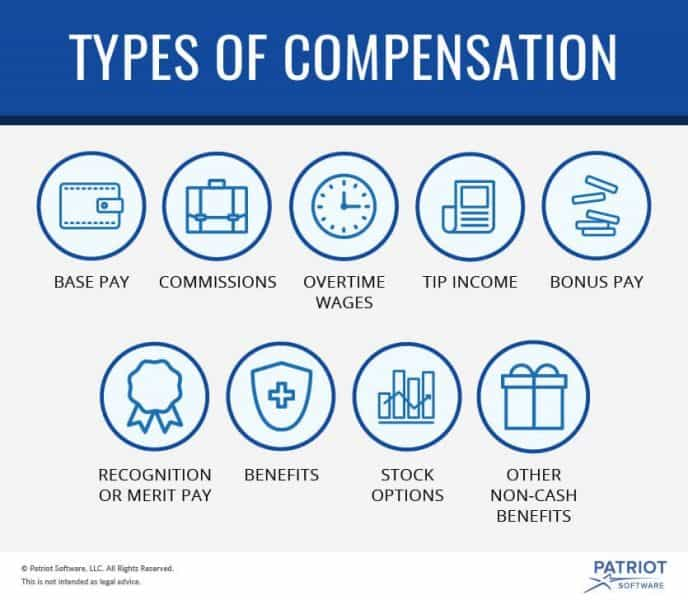 types_of_compensation