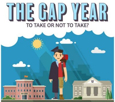 What is the Gap Year?